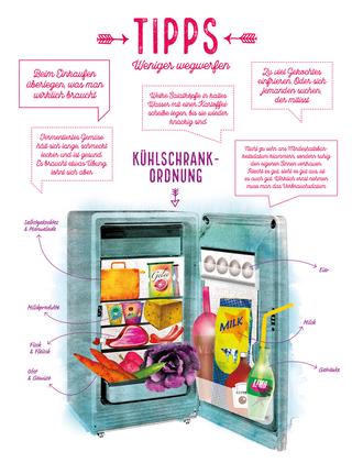 Frauke Ditting Illustration - DELI Info | {Lebensmittelaufbewahrung 34}